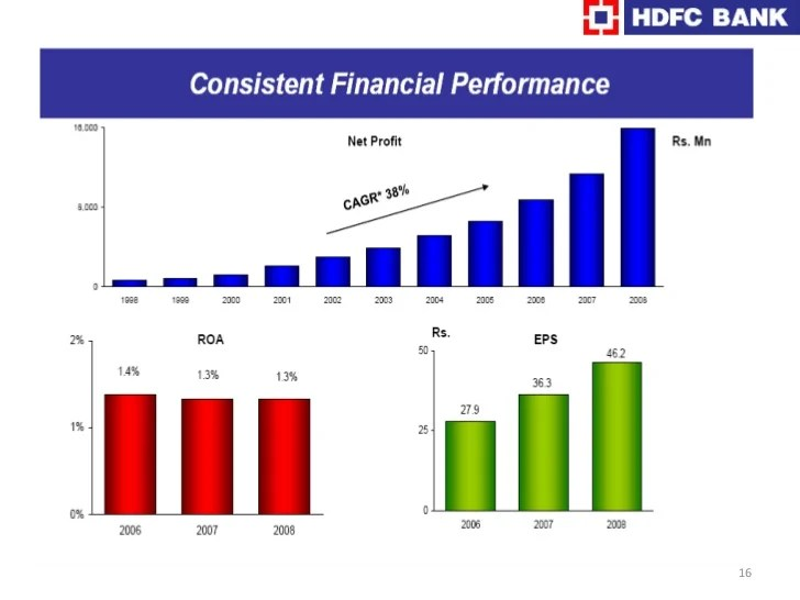 Hdfc Bank Nri Personal Loan