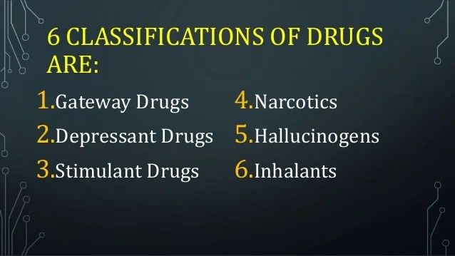 Inhalants also the six classifications of drugs abuse grade mapeh health les  rh slideshare