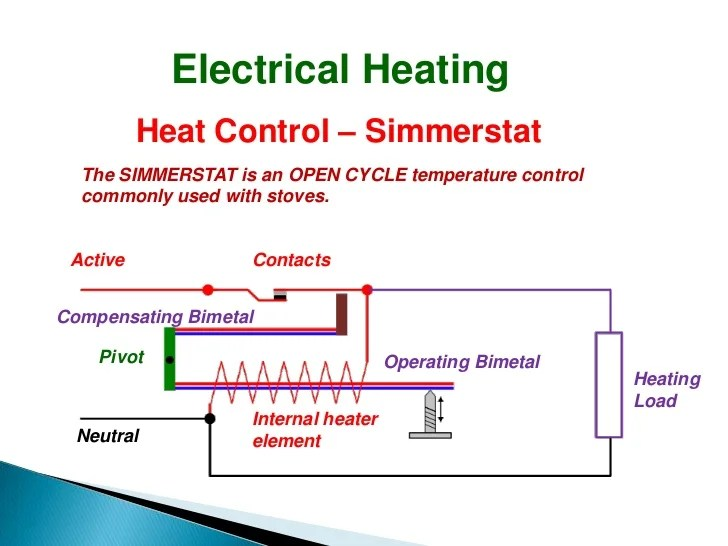 oven heating element wiring diagram origami motorcycle electrical