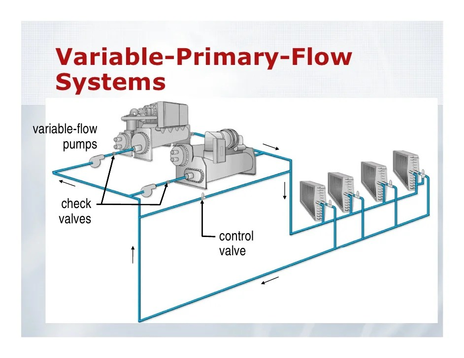 trane wiring diagram nissan 1400 ignition high performance-chilled-water-systems ashrae-chicago