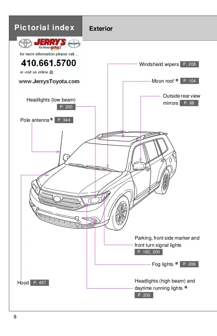 2012 toyota highlander engine diagram wiring diagram forward 2012 toyota highlander engine diagram [ 728 x 1126 Pixel ]