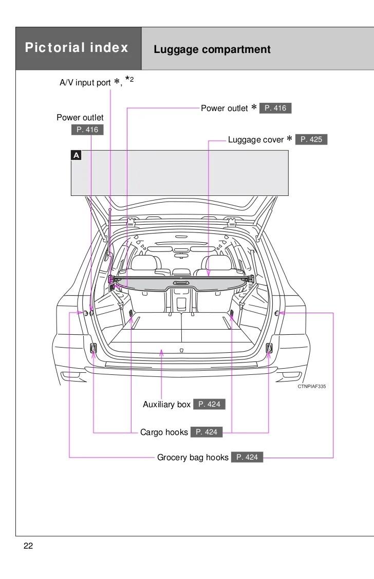 medium resolution of 2008 toyota highlander radio wiring diagram wiring diagrams data base 1998 toyota tacoma fuse box diagram