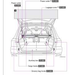 E Trailer Wiring Diagram Stir Plate 2012 Toyota Highlander Index