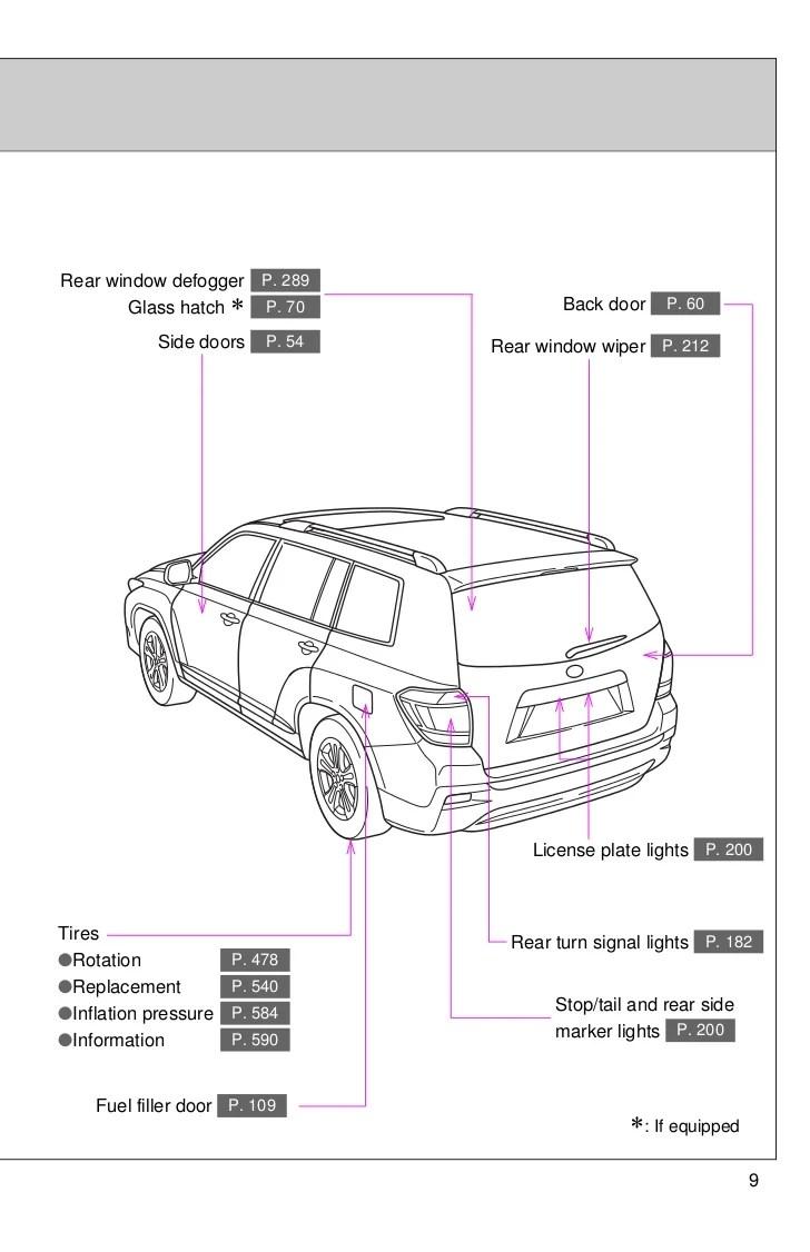 2005 toyota highlander fuse diagram