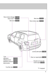 2008 Toyota Highlander Wiring Diagram  Wiring Diagram For ...