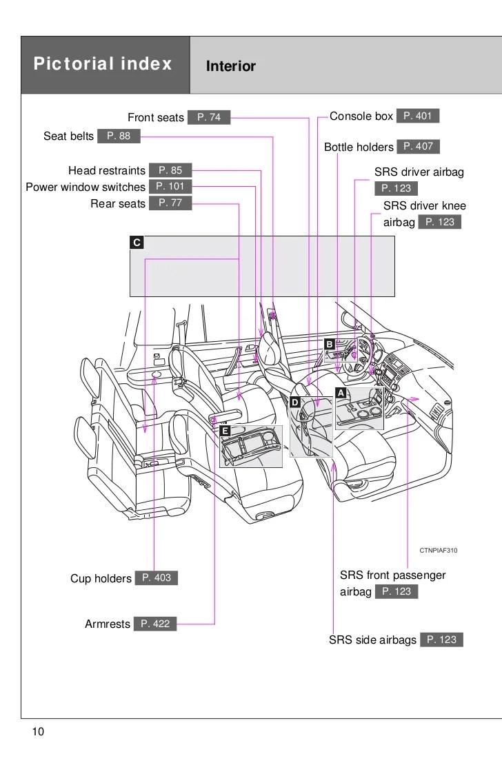 small resolution of 2007 highlander wiring diagram wiring diagram todays rh 7 6 9 1813weddingbarn com 2008 toyota highlander hybrid interior 2007 highlander radio wiring