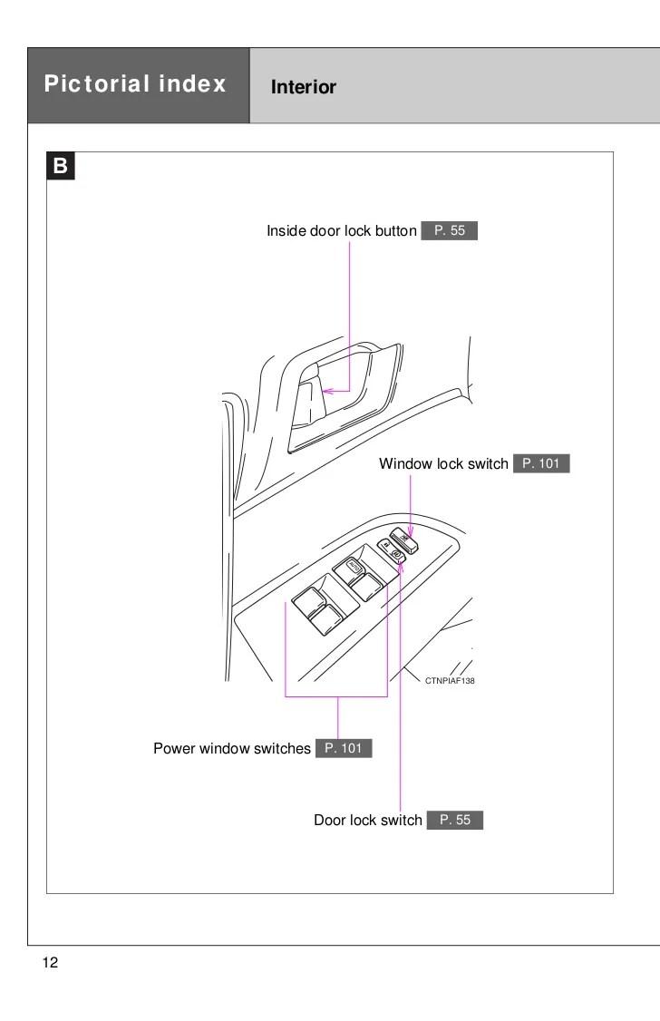 medium resolution of 2012 toyotum highlander wiring diagram