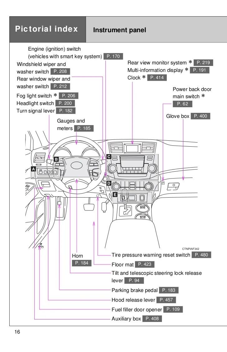 medium resolution of 2011 toyota highlander ignition wiring diagram basic guide wiring 2007 toyota tundra fuse diagram 2011 toyota