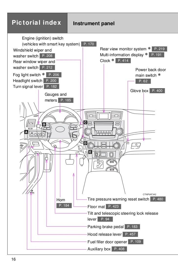 hight resolution of 2011 toyota highlander ignition wiring diagram basic guide wiring 2007 toyota tundra fuse diagram 2011 toyota