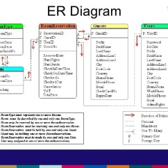 Sequence Diagram For Hotel Reservation System Lifan Wiring Hilton Reservation_system2
