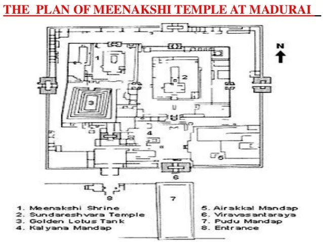 Plan of Madurai Meenakshi Amman Temple.jpg