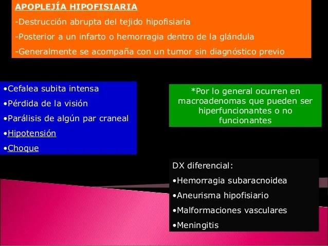 Hiperfuncion hipofuncion hipofisis