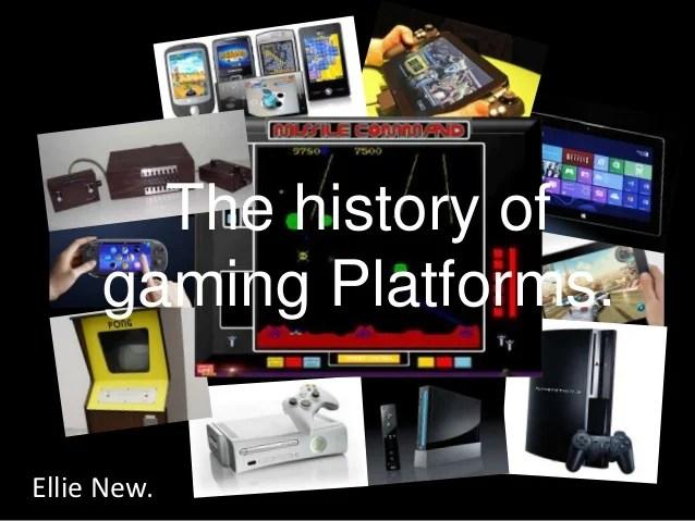 History Of Gaming Presentation