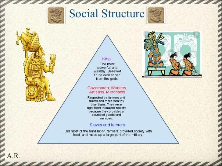 Mayan Slideshow