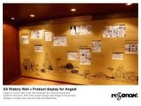 History wall design