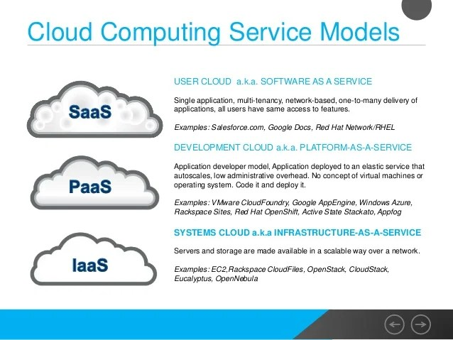 Benefits and Challenges of Cloud Computing – ssheridanblog