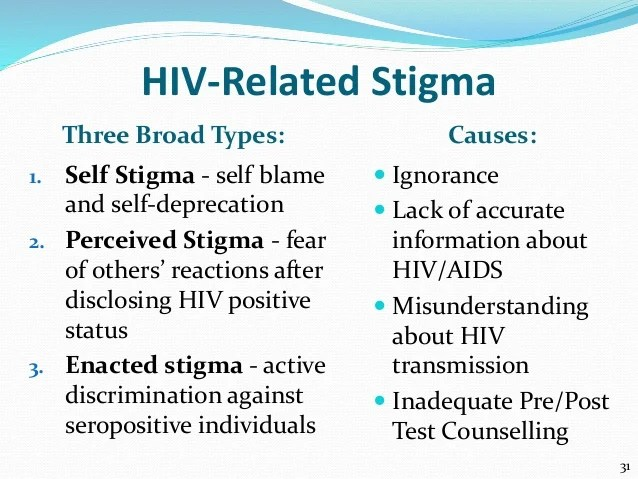 Psychiatric Symptoms Associated with HIVAIDS