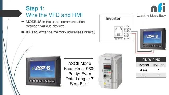 modbus rs485 wiring diagram k20 coil pack hmi vfd communication