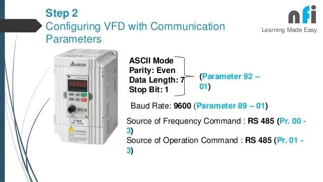 modbus rs485 wiring diagram uk household diagrams hmi vfd communication