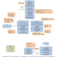 Hotel Management System Use Case Diagram Romanesque Architecture