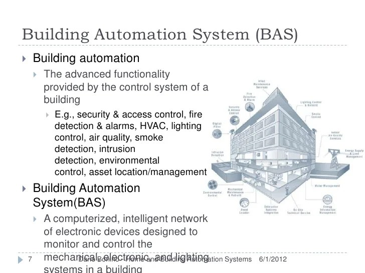 Image Result For Home Automation And Security System