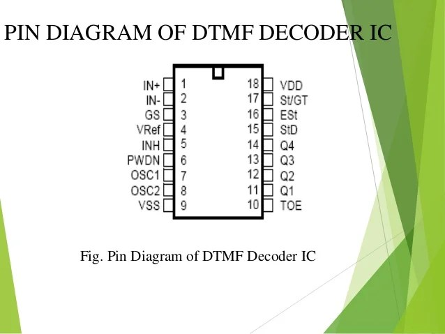dtmf decoder ic mt8870 pin diagram wiring definition home automation control system using technology of