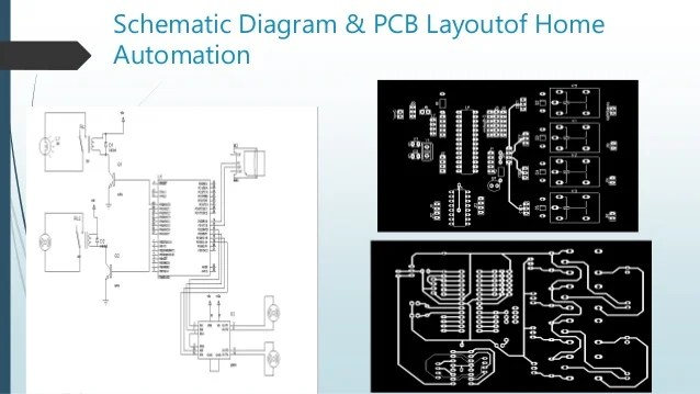 wiring diagram for home automation battery club car schematic all data system