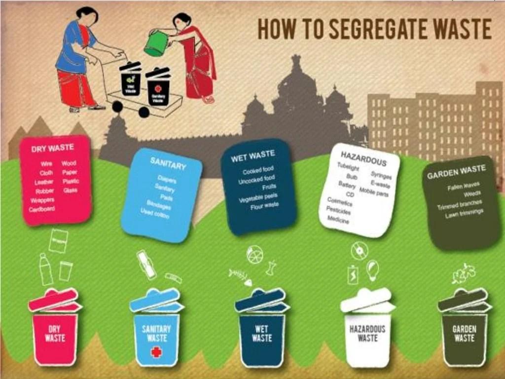 Home Composting With De Grade