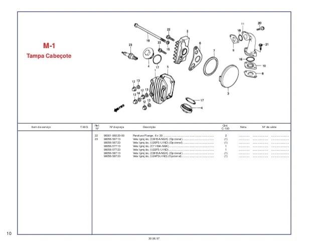 Start Honda 200cc Wiring Diagram Honda Design Diagram