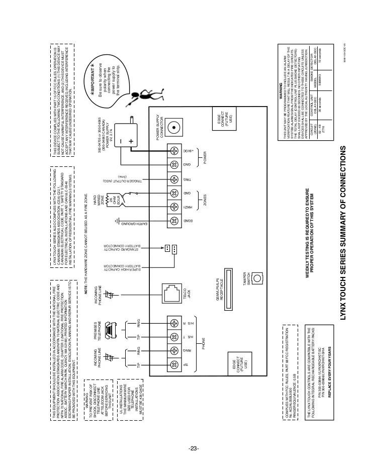 lynx alarm wiring
