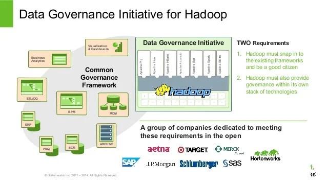 how net framework works diagram motor wiring explained implementing a data lake with enterprise grade governance