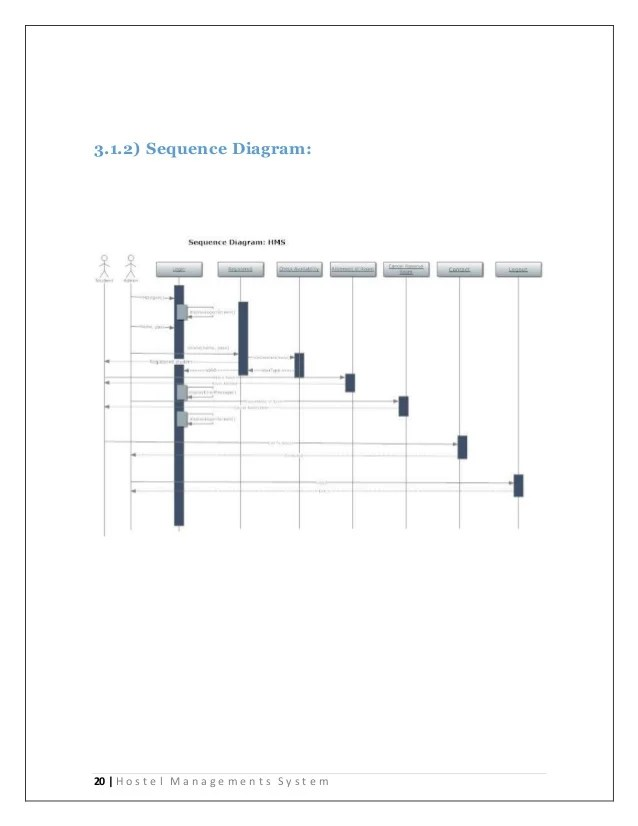 sequence diagram for hostel management system