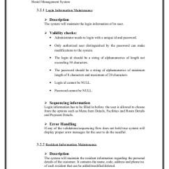Hostel Management System Er Diagram Strat Wiring Hss 30 31 3 2 Software Product Features