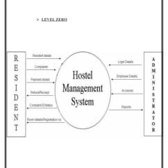 Hostel Management System Er Diagram Triumph Street Triple 675 Wiring Level Zero 61