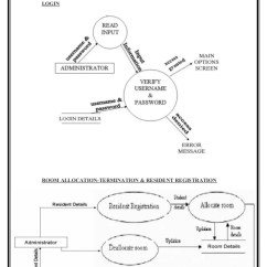 Hostel Management System Er Diagram 48v Battery Bank Wiring 63 64