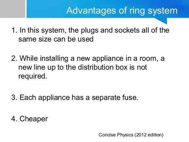 Ring Main Wiring