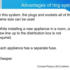 House Wiring Diagram India Diagrams For Outlet Switch And Light Ring System – Readingrat.net