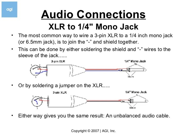 xlr to stereo jack wiring diagram class a fire alarm how solder v3.5