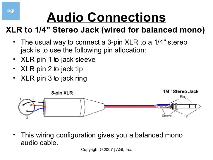 trs insert cable wiring diagram 4 way light switch 1 quot great installation of xlr jack portal rh 19 5 kaminari music de mic