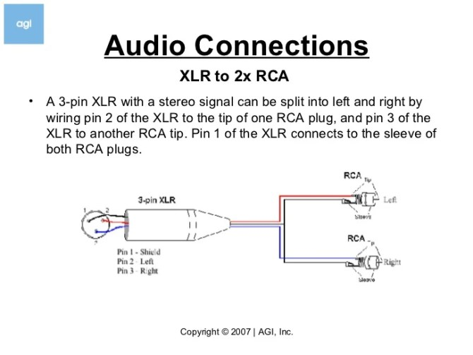 three pin jack rca diagram  circuit wiring and diagram hub •