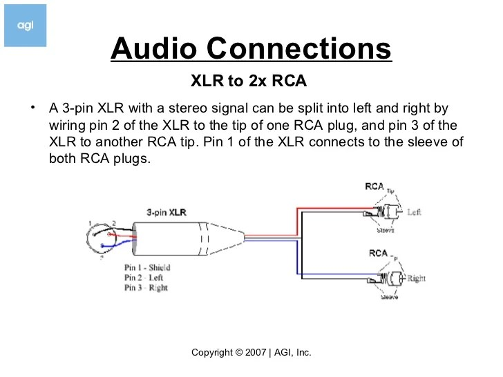 xlr to trs balanced wiring diagram 1974 vw bus 5 pin 3 5mm audio jack connector ~ odicis