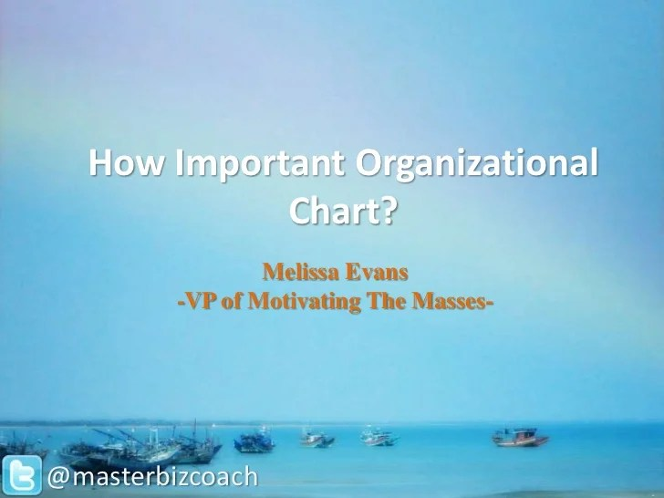 also how important organizational chart rh slideshare