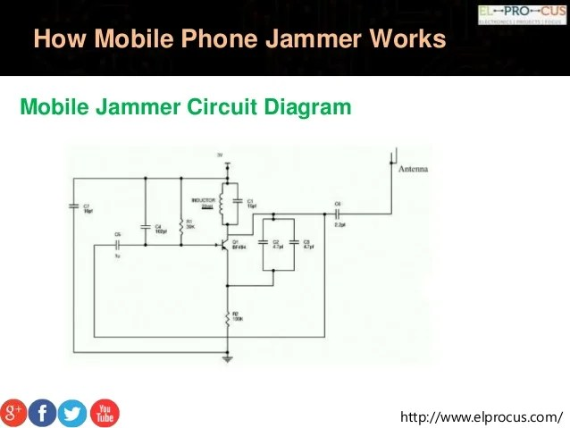 Cell Phone Jammer Rf Amplifier Circuit Diagram Electronic Circuit
