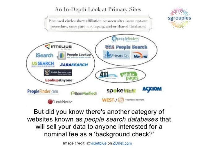 Compare Reviews for Top Background Check Companies