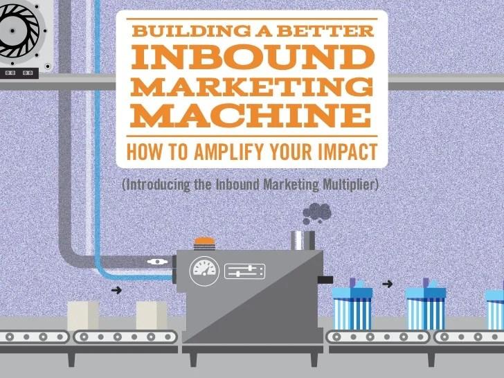How to Build A Better Inbound Marketing Machine