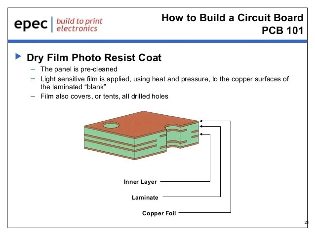 Circuit Board Material How To Build A Circuit Board
