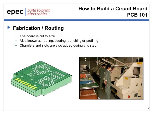 How To Build A Circuit