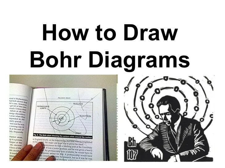 how do you draw a bohr rutherford diagram electric life power window wiring to diagrams slideshare