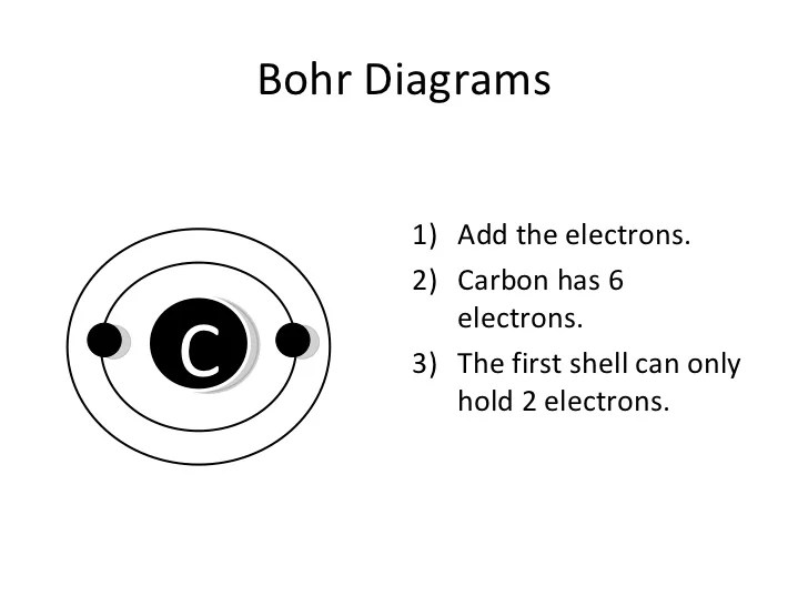 bohr diagram for lithium two way wiring light switch how to draw diagrams slideshare