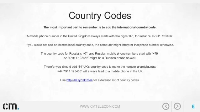 How to Format International Phone Numbers | CM Telecom